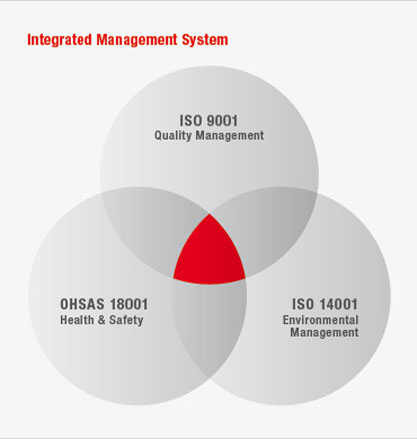 es g and ehs management practices ― risk management practices ― human capital practices, including but not limited to fair labor practices, health and safety, responsible contracting and diversity.